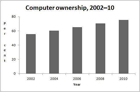 ELTS comp-ownership