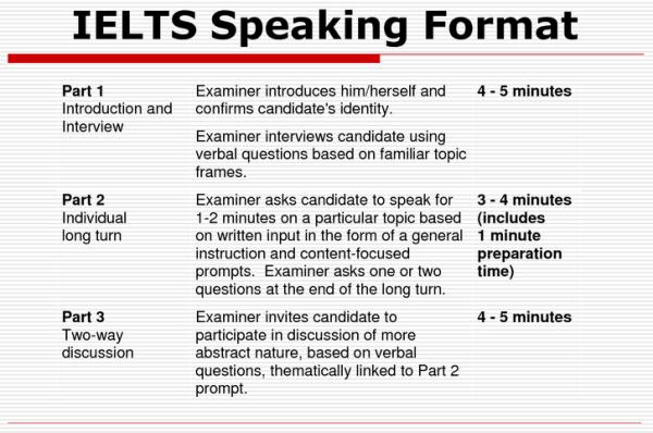 ELTS speaking